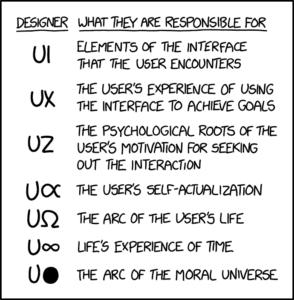 un tableau explicatif sur les responsabilités pour chaque typologie de designer