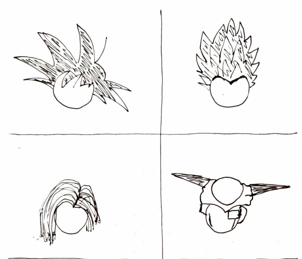 Une Retrospective Agile Sur Le Theme Dragon Ball La Mobilery
