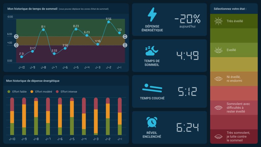 écran principal du dashboard big sleep data