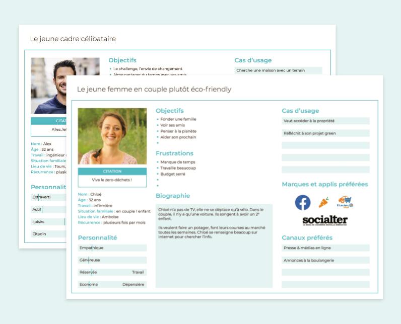 Exemple de personas pour identifier les utilisateurs finaux