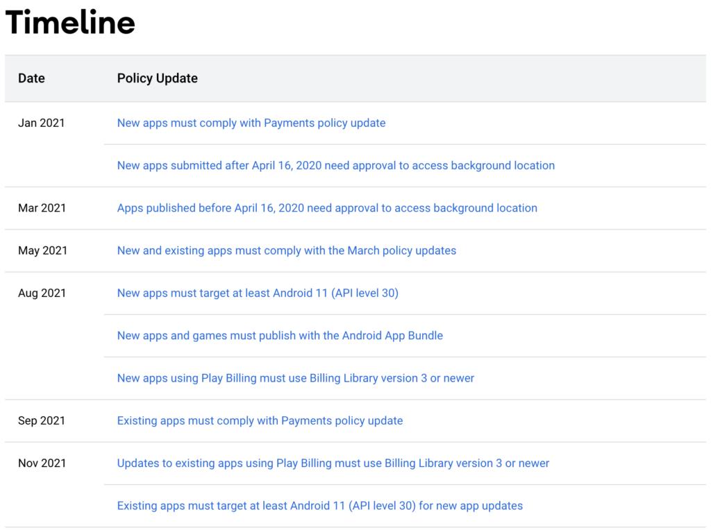 Timeline complète des changements majeurs sur le Play Store